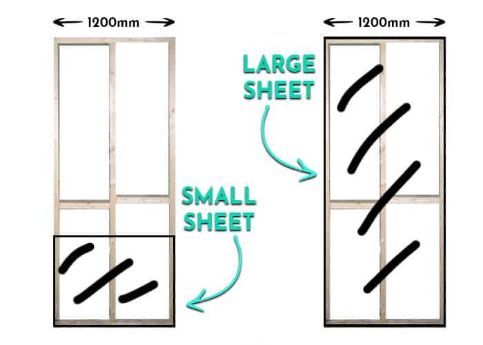 plasterboard sheet size
